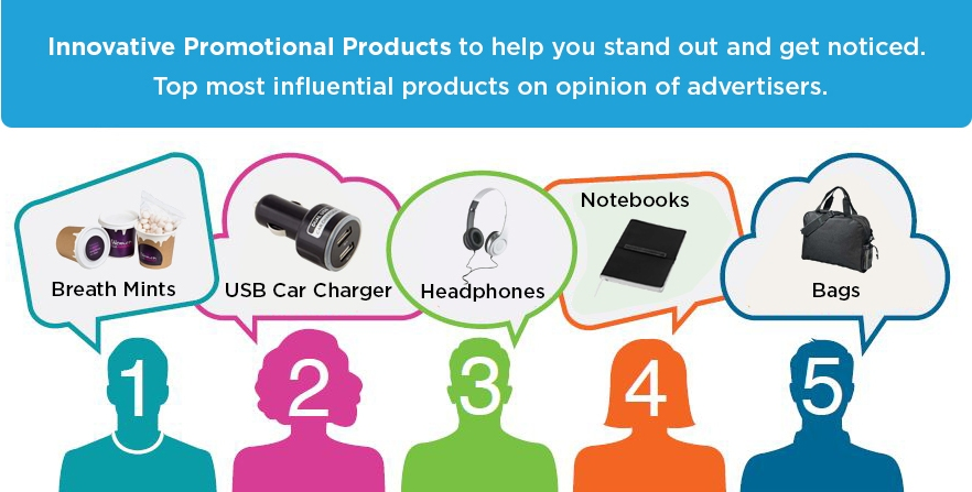 Image result for Top Promotional Products That You Can Use For Your Business